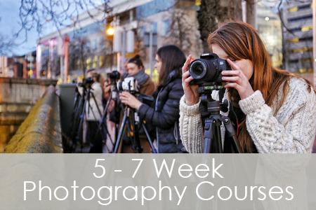 beginners photography courses dublin